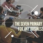 The Seven Primary Tasks For Any Los Angeles County Business Team